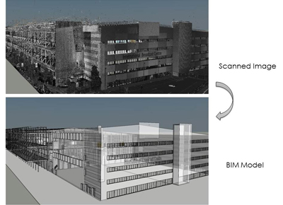 Point Cloud to BIM for International Broadcast Center Sample Image
